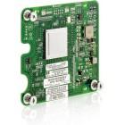 HP BLc QLogic QMH2562 8Gb FC H